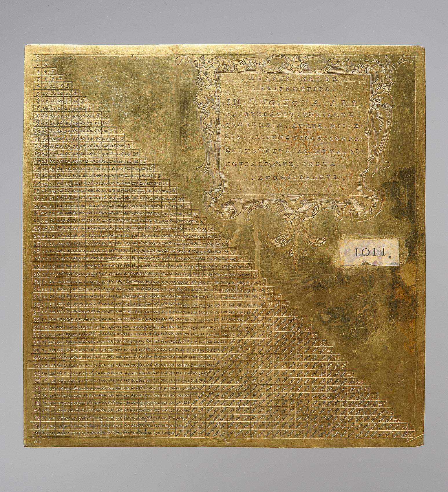 Platte mit Einmaleins; Wissenschaftliches Besteck  von Johann Melchior Volckmair